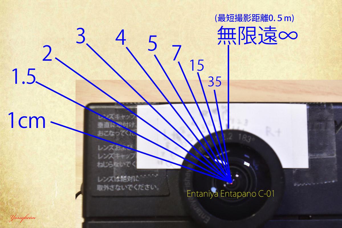 Entapano C-01 レンズの回転角と撮影距離