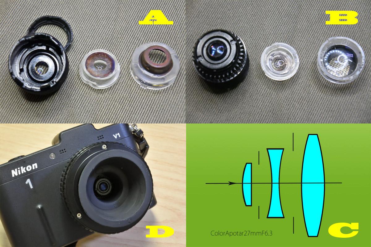 COLOR APOTAR 27mmF6.3